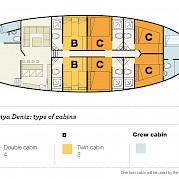 Deckplan | Deriya Deniz | Bike & Boat Tours