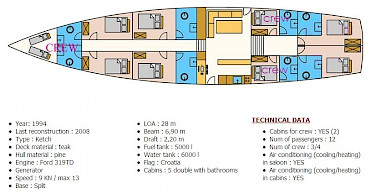 Deck plan - Odisej | Bike & Boat Tours