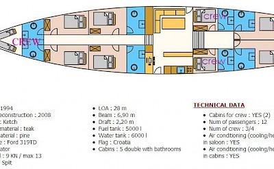 Deck plan - Odisej   Bike & Boat Tours
