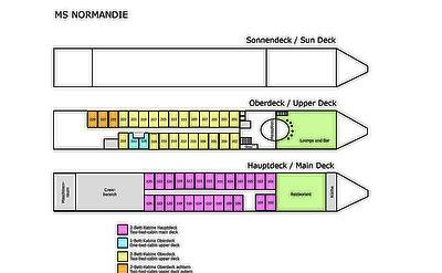 Deck plan | MS Normandie | Bike & Boat Tours