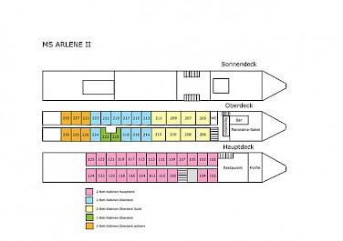 Deck Plan - Arlene II | Bike & Boat Tours