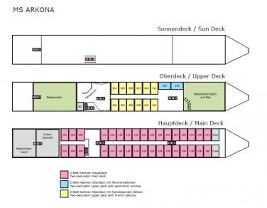 Arkona boat layout